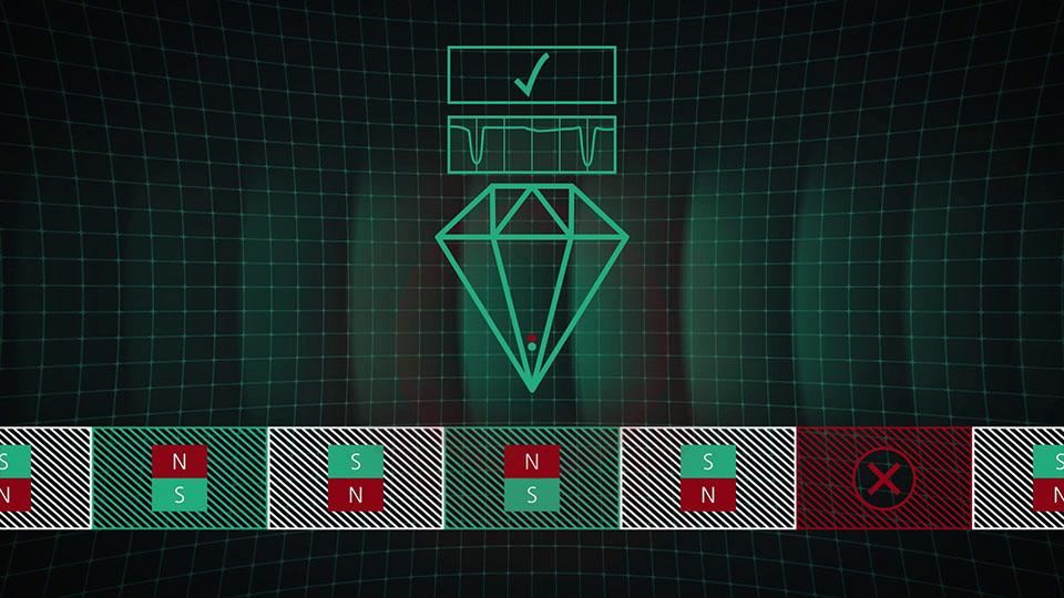 Ausschnitt aus der Fraunhofer IAF Quantensensorik Animation - Festplattenprüfung Detail