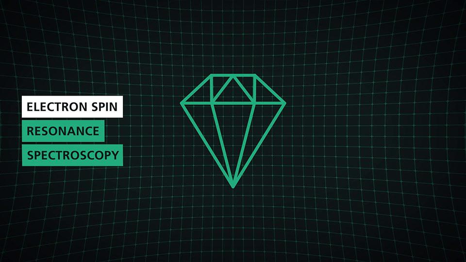 Ausschnitt aus der Fraunhofer IAF Quantensensorik Animation - Diamant mit Text